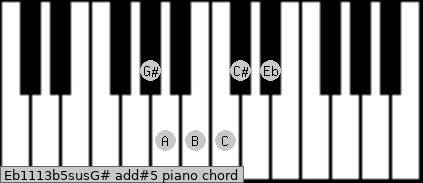 Eb11/13b5sus/G# add(#5) piano chord