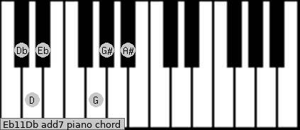 Eb11/Db add(7) Piano chord chart