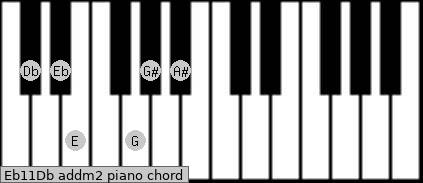 Eb11/Db add(m2) piano chord