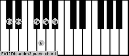 Eb11/Db add(m3) piano chord