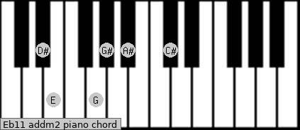 Eb11 add(m2) piano chord
