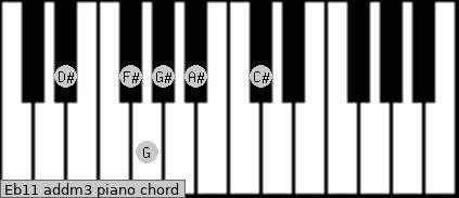Eb11 add(m3) piano chord