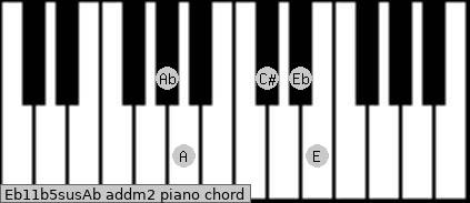 Eb11b5sus/Ab add(m2) piano chord