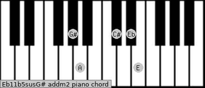 Eb11b5sus/G# add(m2) piano chord