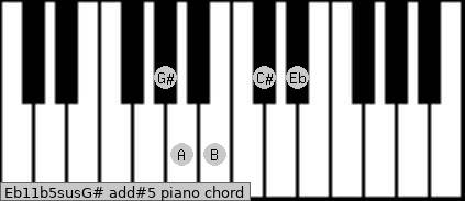 Eb11b5sus/G# add(#5) piano chord