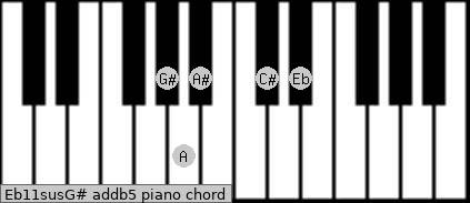 Eb11sus/G# add(b5) piano chord
