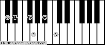 Eb13/Db add(m3) piano chord