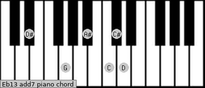 Eb13 add(7) piano chord
