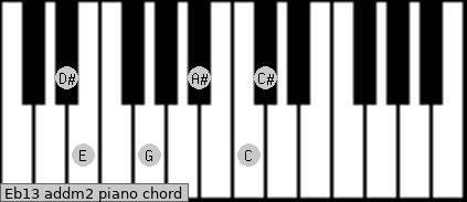 Eb13 add(m2) piano chord
