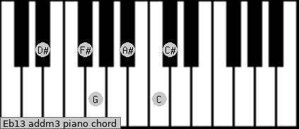 Eb13 add(m3) piano chord