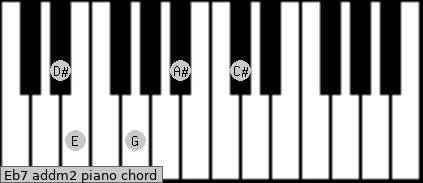 Eb7 add(m2) piano chord