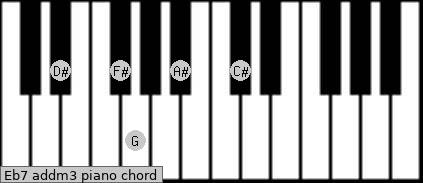 Eb7 add(m3) piano chord