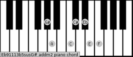 Eb9/11/13b5sus/G# add(m2) piano chord