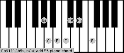 Eb9/11/13b5sus/G# add(#5) piano chord