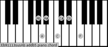 Eb9/11/13sus/Ab add(b5) piano chord