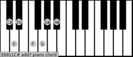 Eb9/11/C# add(7) piano chord