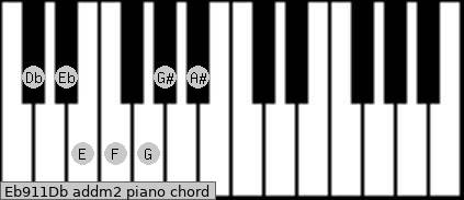 Eb9/11/Db add(m2) piano chord
