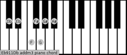 Eb9/11/Db add(m3) piano chord