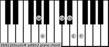 Eb9/11b5sus/G# add(m2) piano chord