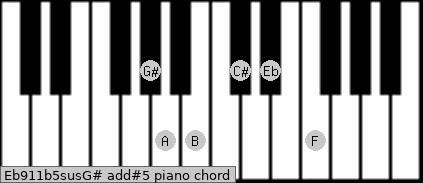Eb9/11b5sus/G# add(#5) piano chord