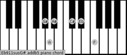 Eb9/11sus/G# add(b5) piano chord