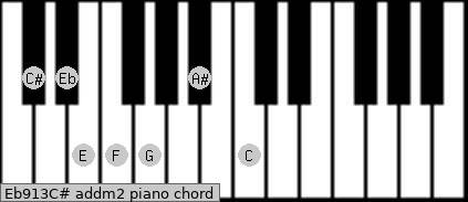 Eb9/13/C# add(m2) piano chord
