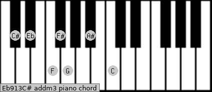 Eb9/13/C# add(m3) piano chord
