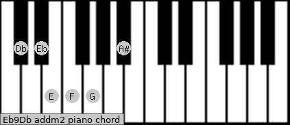 Eb9/Db add(m2) piano chord