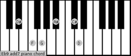 Eb9 add(7) piano chord