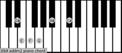 Eb9 add(m2) piano chord