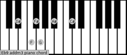 Eb9 add(m3) piano chord