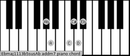 Ebmaj11/13b5sus/Ab add(m7) piano chord