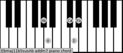 Ebmaj11b5sus/Ab add(m7) piano chord