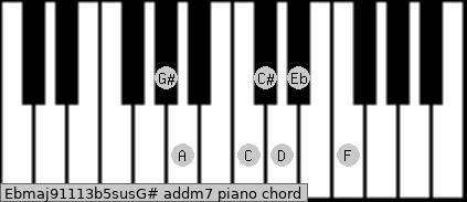 Ebmaj9/11/13b5sus/G# add(m7) piano chord