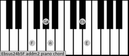 Ebsus2/4(b5)/F add(m2) piano chord