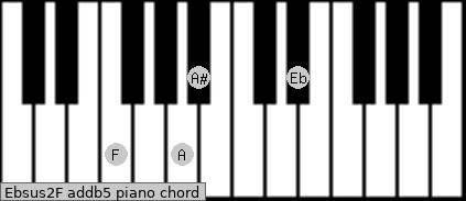 Ebsus2/F add(b5) piano chord