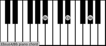 Ebsus4\Bb piano chord