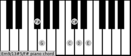Chords | Piano | E | minor third | augmented 5th | 6th | inverted on Gb
