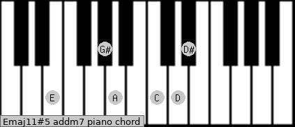 Emaj11#5 add(m7) piano chord