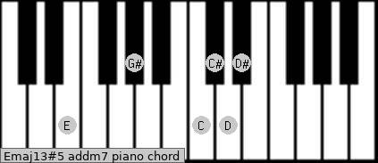 Emaj13#5 add(m7) piano chord