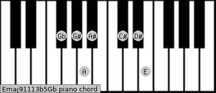 Emaj9/11/13b5/Gb piano chord