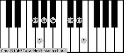 Emaj9/13b5/F# add(m3) piano chord