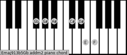 Emaj9/13b5/Gb add(m2) piano chord