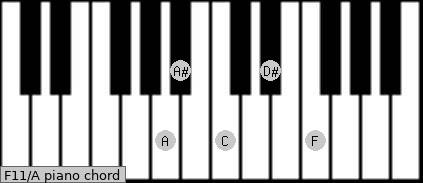 F11\A piano chord