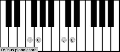 F6/9sus piano chord