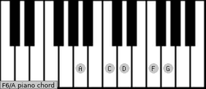 F6\A piano chord