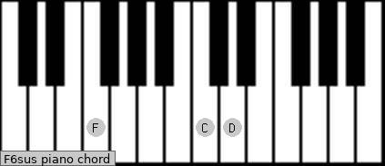 F6sus piano chord