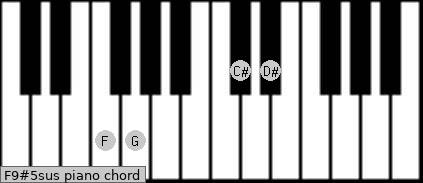 F9#5sus piano chord