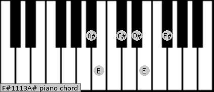 F#11/13/A# Piano chord chart