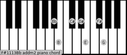 F#11/13/Bb add(m2) piano chord